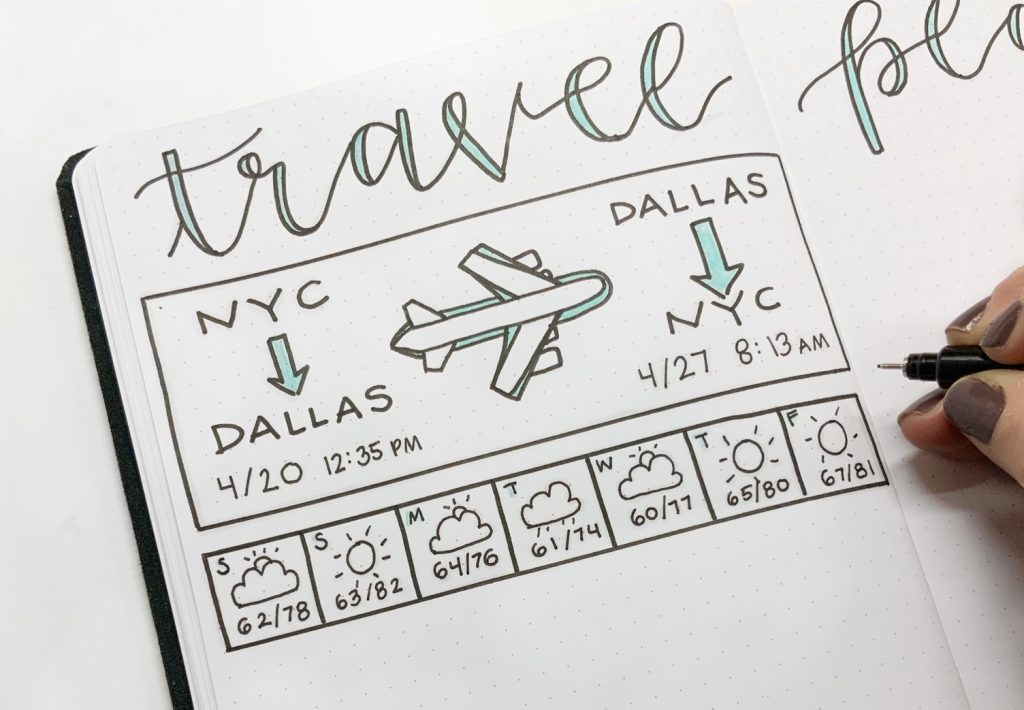 bujo and bullet journal travel plans spread www.kellycreates.ca